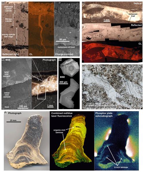 https://www.geochronology.net/2/33/2020/gchron-2-33-2020-f06